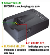 GPS Speed Camera Detector from Inforad