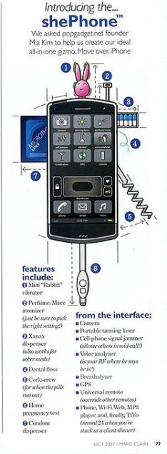 Ultimate cellphone concept