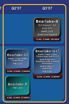 Intel launches Bearlake at CeBIT