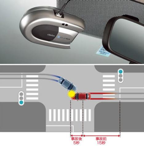 Clarion DriveEye helps in accidents
