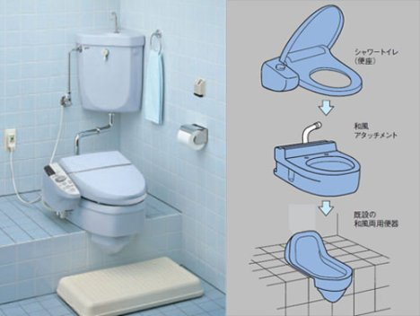 Add Ons For Squatting Toilets Ubergizmo