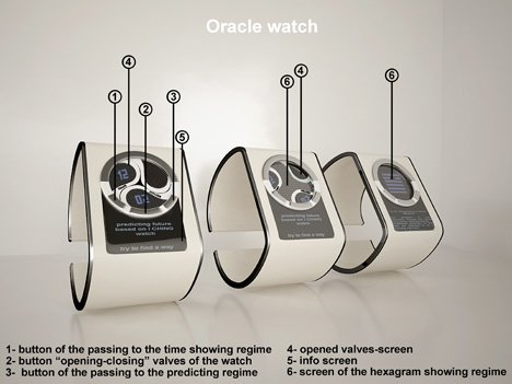 Oracle Watch Concept