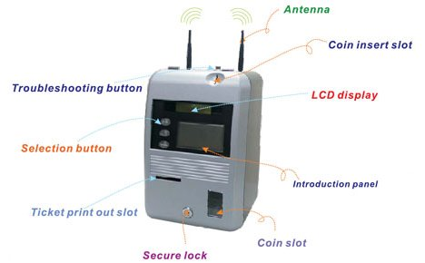 Coin-operated WiFi Access Point