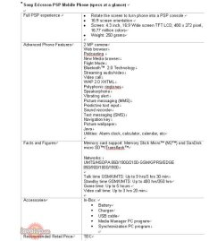 PSP Phone Specifications