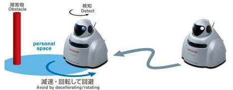 Nissan Robots Can Avoid Accidents