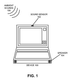 Apple To Patent Dynamic Volume Adjustment Based On Environment