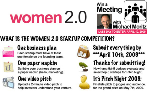 Women 2.0 Startups Competition - Apply By April 10th