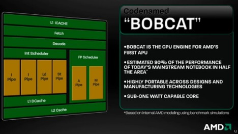 AMD Bobcat details trickle out