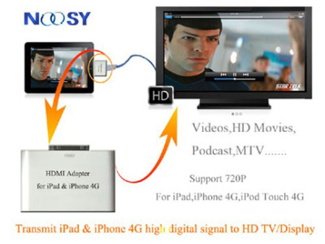 NOOSY Offers HDMI Adapter For The iPad, iPhone 4 and iPod touch