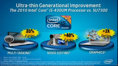 Intel Launches New CPU for Ultra-Thin Laptops