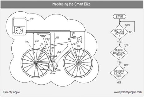 Apple dépose un brevet pour un Smart Bike